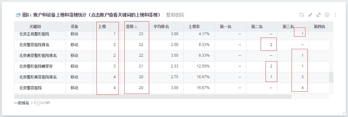 %e4%b8%8a%e6%a6%9c%e6%ac%a1%e6%95%b0